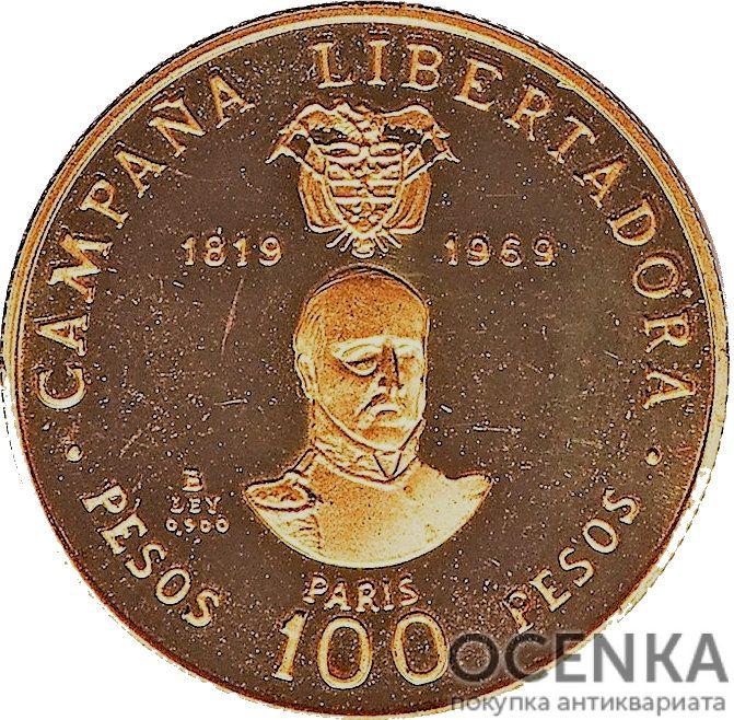 Золотая монета 200 Песо (200 Pesos) Колумбия